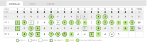 Masters 2011 iPad Scoresheet Video