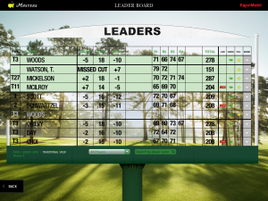 Masters 2011 iPad App Leaderboard Background Bug