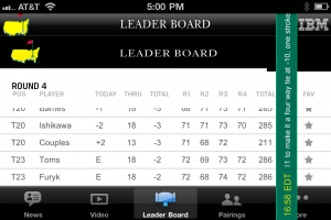 Masters 2011 iPhone Buggy Ticker